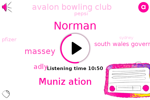 Sydney,South Wales,Victoria,South Wales Government,Avalon Bowling Club,Smallpox,Pepsi,Norman,Muniz Ation,Bowling,United States,Melbourne,South West Sydney,Massey,Adly,Australia,Pfizer,New South Wales