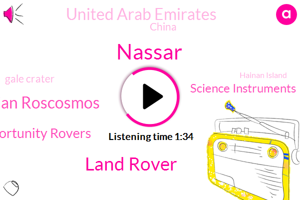Land Rover,Nassar,European Space Agency Russian Roscosmos,Gale Crater,United Arab Emirates,Hainan Island,South China Sea,China,Opportunity Rovers,Science Instruments