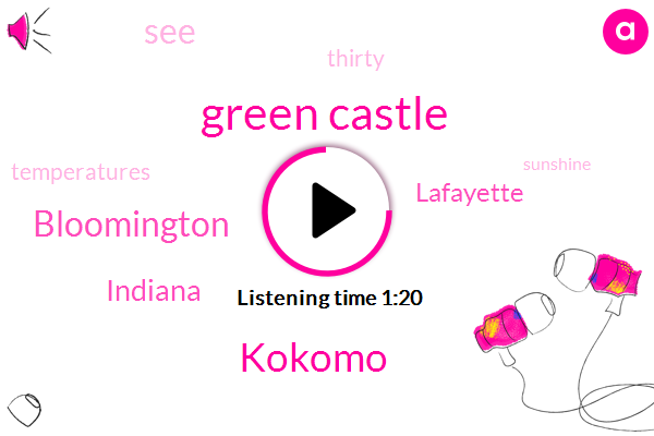 Kokomo,Green Castle,Bloomington,Indiana,Lafayette