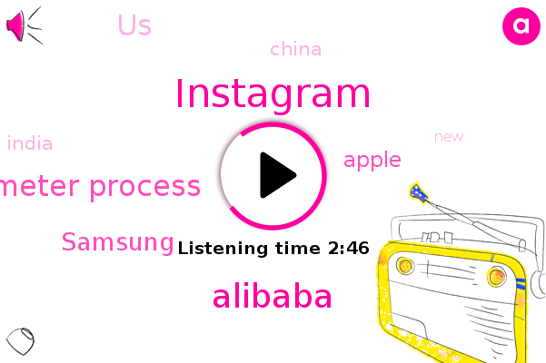 Alibaba,Nanometer Process,Instagram,Samsung,United States,China,Apple,India