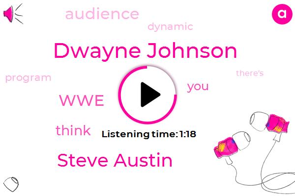 WWE,Dwayne Johnson,Steve Austin,Thirty Five Year