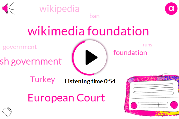 Turkey,Wikimedia Foundation,European Court,Turkish Government