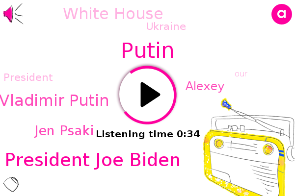 Listen: Biden confronts Putin and Russia in their first call