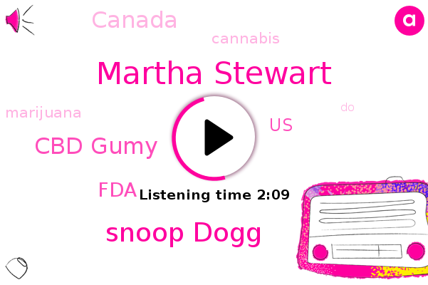 Cbd Gumy,Martha Stewart,Cannabis,Snoop Dogg,FDA,Marijuana,United States,Canada
