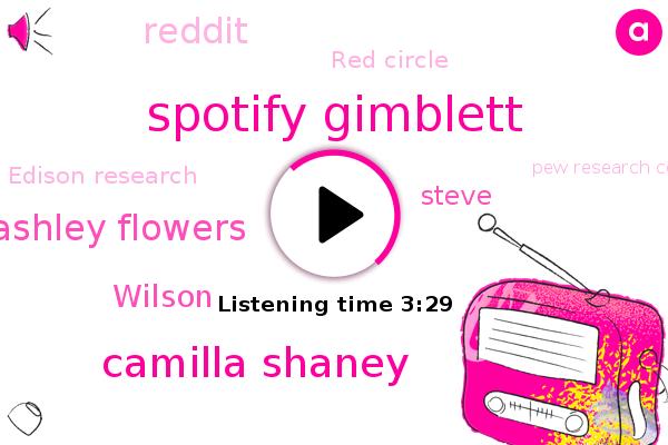 Reddit,Red Circle,Spotify Gimblett,Edison Research,Pew Research Center,Camilla Shaney,Ashley Flowers,NPR,United States,Apple,Wilson,Steve