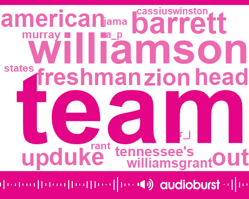 Zion Williamson,Tennessee,Williams Murray,Cassius Winston,Michigan,Walgreens,Kentucky