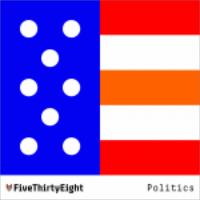 A highlight from Are There Really Five Political Parties In America?