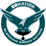 Bleeding Green Nation